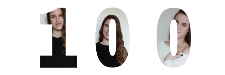 100 Blogposts – 100 Facts aboutme